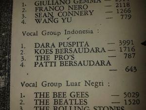 DARA PUSPITA, kelompok musik terfavorit pilihan pembaca AKTUIL 1968. Suara yang dikumpulkan DARPUS nyaris mendekati 4000, lebih dari dua kali suara yang dikumpulkan Koes Bersaudara.